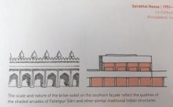 Sarabhai House detail of exterior